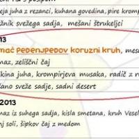 Domač PEDENJPEDOV koruzni kruh 2013