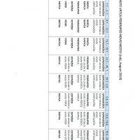 Razpored odprtih enot v poletnem času